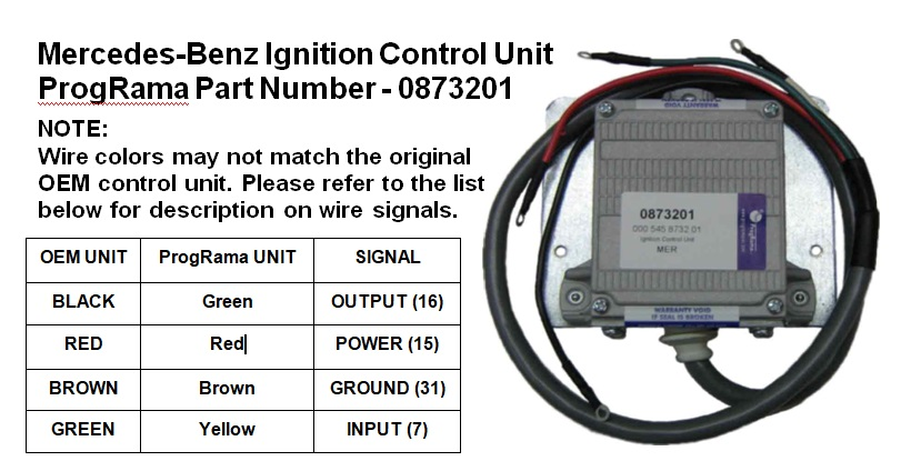 Mercedes Ignition Control Unit 000 545 87 32